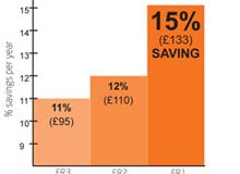 energy saving blinds